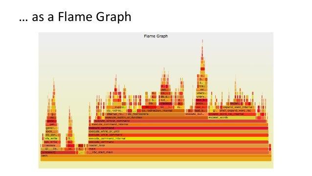 FlameGraphSummary • VisualizesacollecKonofstacktraces – x-axis:alphabeKcalstacksort,tomaximizemerging –...