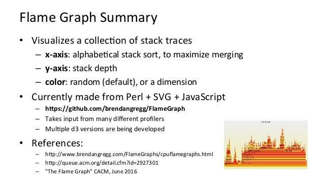 FlameGraphInterpretaKon a() b() h() c() d() e() f() g() i()
