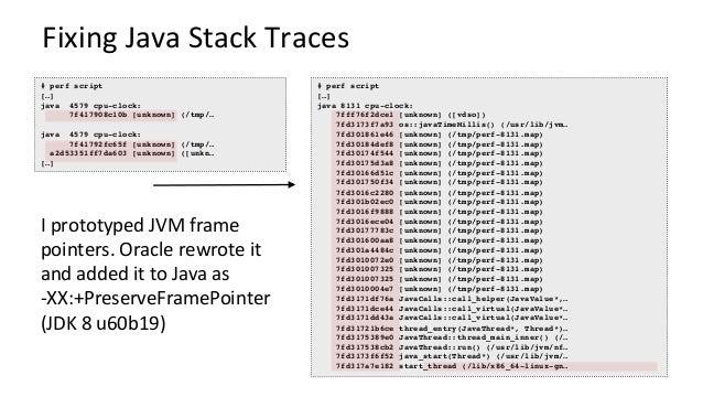 FixedStacksFlameGraph Java stacks (but no symbols, yet)