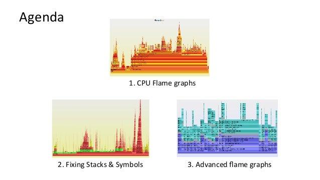 Agenda 1.CPUFlamegraphs 2.FixingStacks&Symbols 3.Advancedflamegraphs
