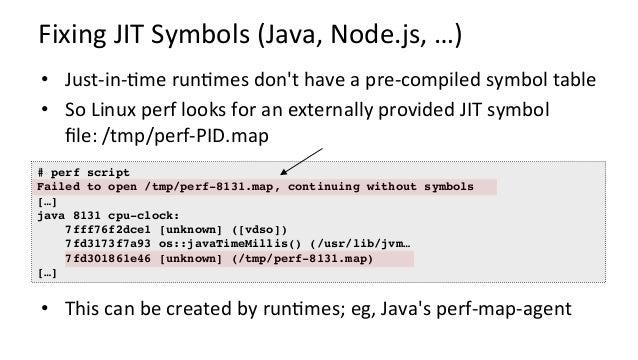 Java Mixed-Mode Flame Graph FixedStacks&Symbols Java JVM Kernel GC