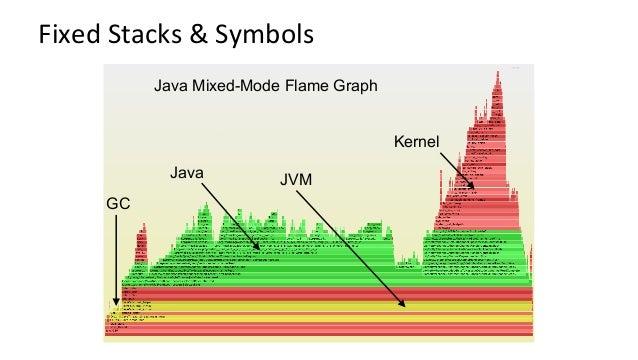 Stacks&Symbols(zoom)