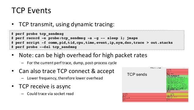 CPUCacheMisses • Inthisexample,samplingviaLastLevelCacheloads:   • -cisthecount(samples oncepercoun...