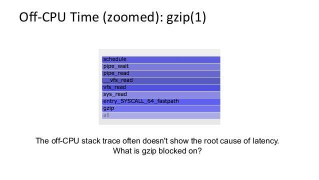 Off-WakeTimeFlameGraph UsesLinuxenhancedBPFtomergeoff-CPUandwakerstackinkernelcontext