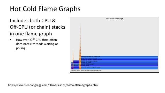 FlameGraphDiff hcps://github.com/corpaul/flamegraphdiff