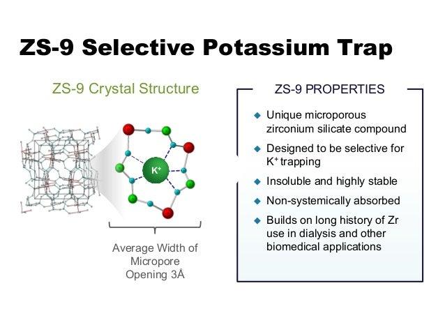 Use of adjuncts in ahf potassium binders.