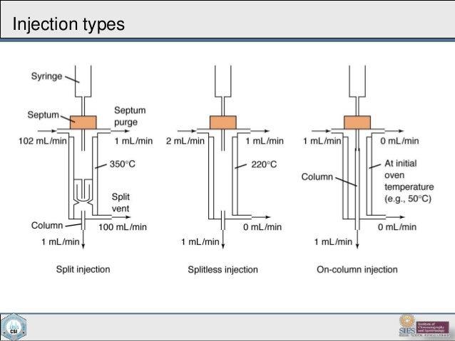 phụ kiện agilent , injectors,liner