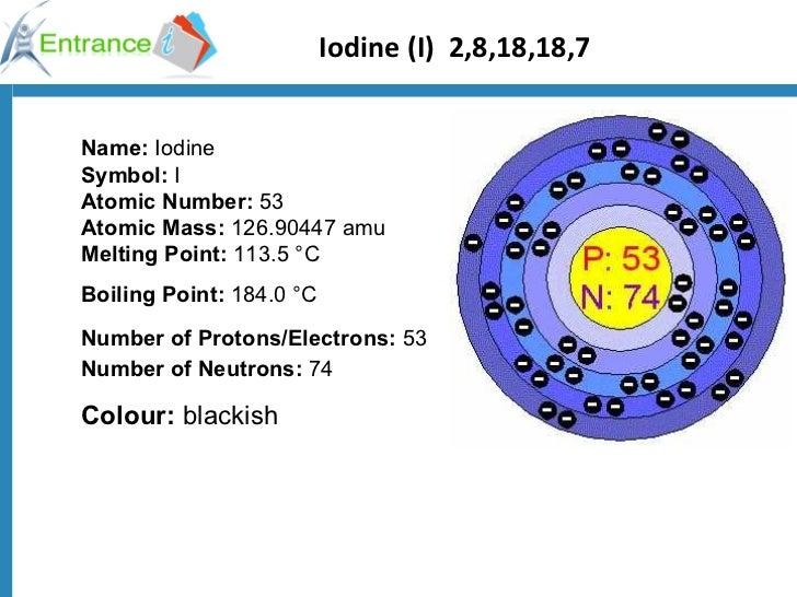 Of halogen ok1294998147 iodine urtaz Choice Image