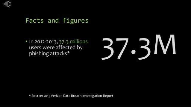 Facts and figures • In 2012-2013, 37.3 millions users were affected by phishing attacks* 37.3M * Source: 2013 Verizon Data...