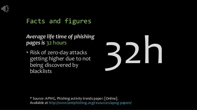 Facts and figures Average life time of phishing pages is 32 hours • Risk of zero-day attacks getting higher due to not bei...