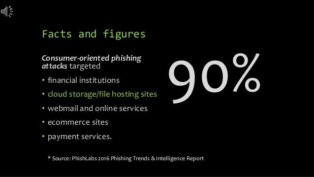 Facts and figures Consumer-oriented phishing attacks targeted • financial institutions • cloud storage/file hosting sites ...