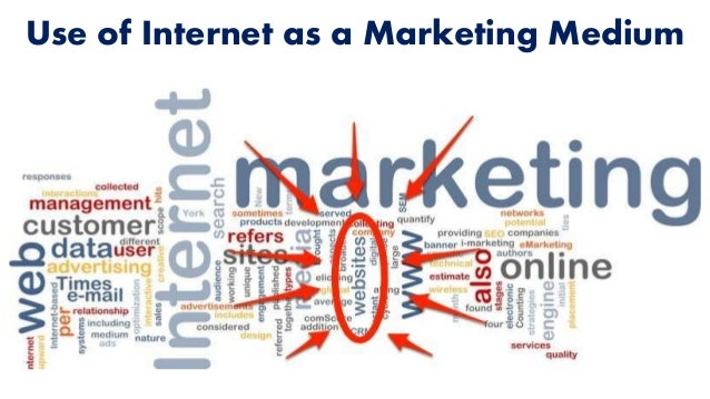Use of internet as a marketing medium for Internet be and you