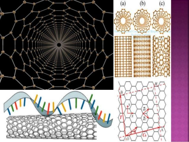  spherical, branched polymers that are silica-coated micelles, ceramic nanoparticles, and cross- linked liposomes, can be...