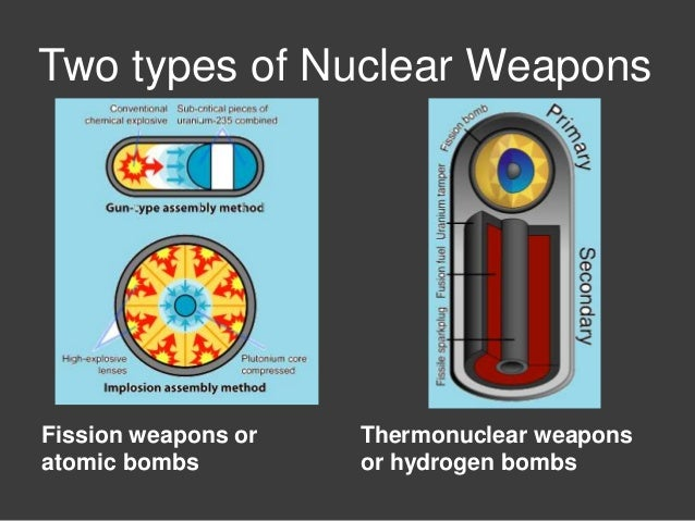 Pros and Cons of Nuclear Weapons