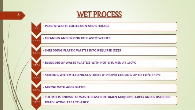 Use of plastic waste as road construction material