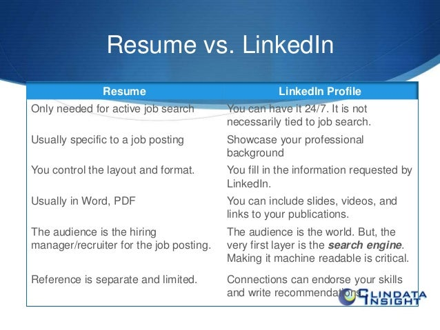how to communicate effectively through resume and linkedin