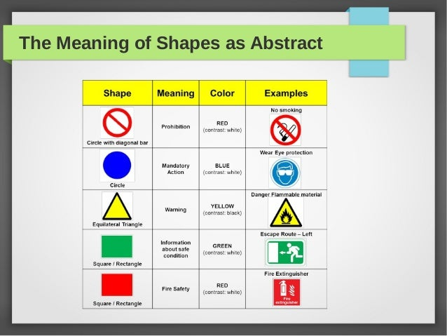 Use Of Shapes In Graphic Design