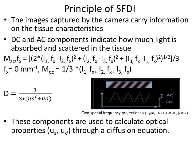 how to find the spatial frequency of image