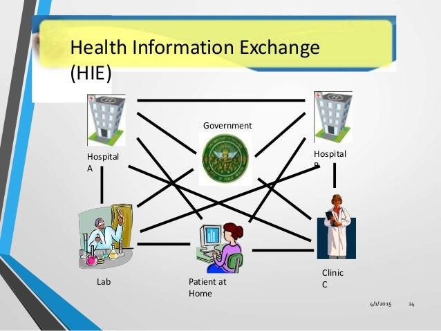 Use of Star Schema in Health Care