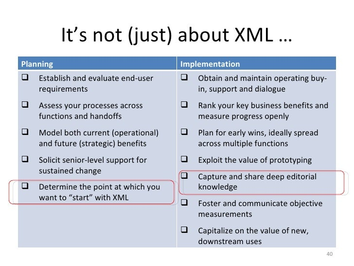 Start with XML: A Practical Guide to When, Why and How - Brian O'Leary