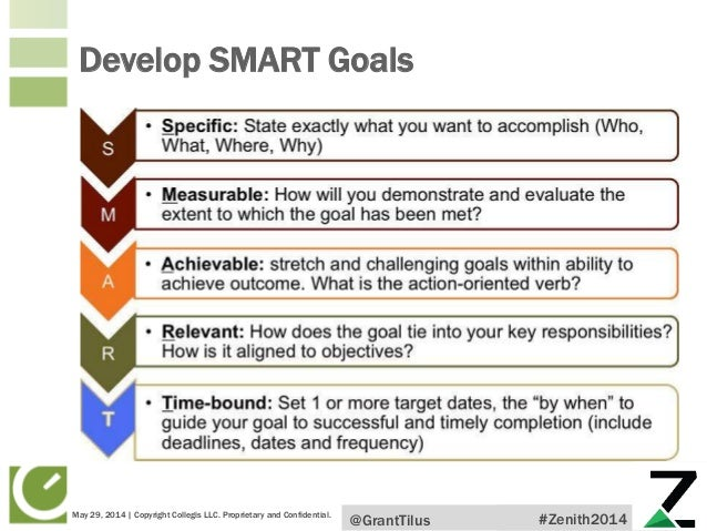 how to develop smart work objectives