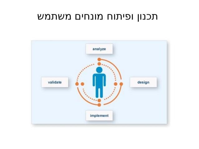 תכנון ופיתוח מונחים משתמש