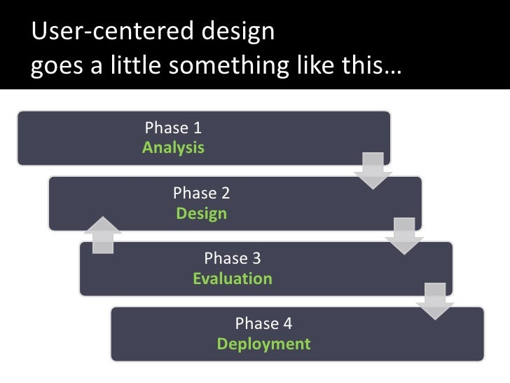 User-centered design goes a little something like this…            Phase 1           Analysis               Phase 2       ...