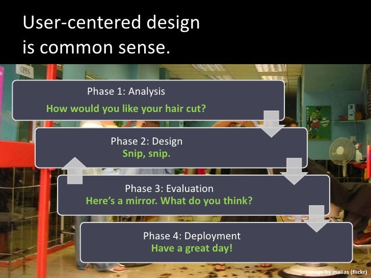 User-centered design is common sense.            Phase 1: Analysis   How would you like your hair cut?                 Pha...
