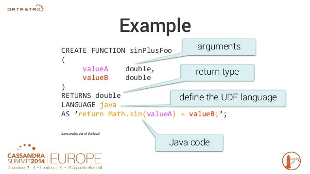 12 argument example in java, example argument in java.