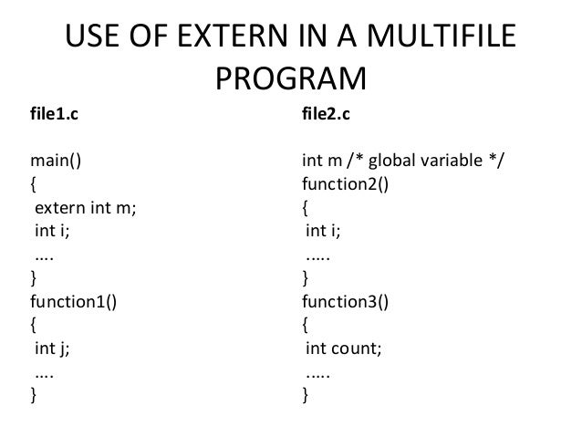 User defined functions in C programmig