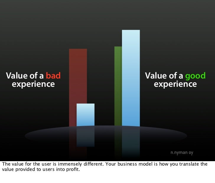 Value of a bad                                               Value of a good   experience                                 ...