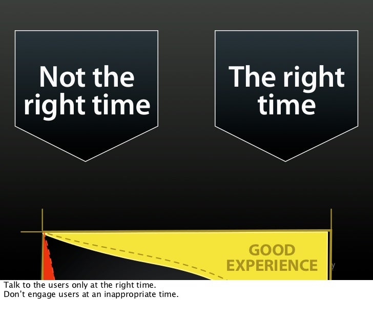 Not the                          The right              right time                           time                INCONVENI...