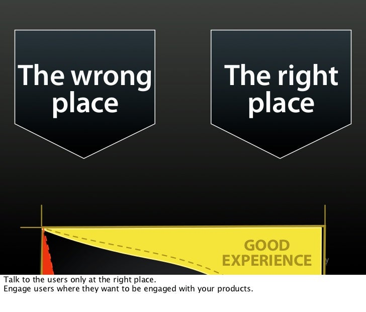 The wrong                                 The right                place                                    place         ...