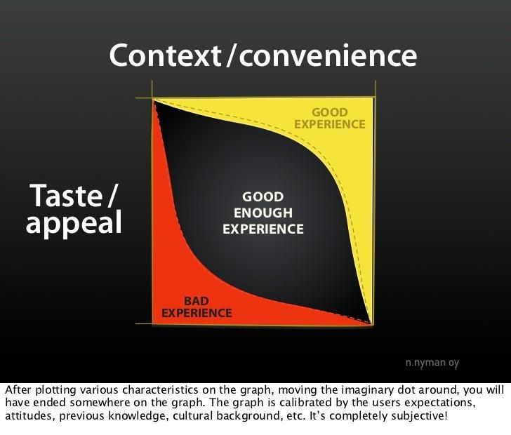 Context / convenience                                     INCONVENIENT            CONVENIENT                          ATTR...