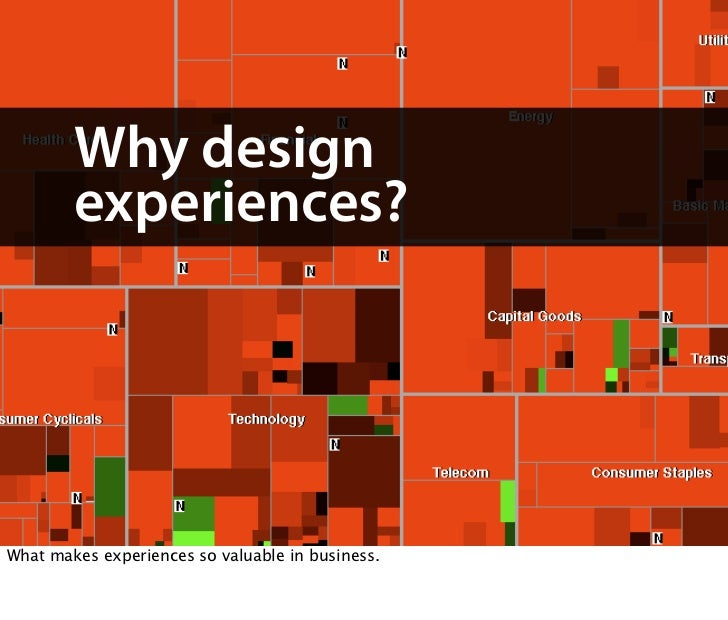 Why design         experiences?     What makes experiences so valuable in business.