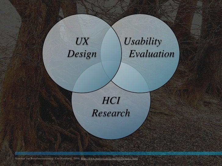 UX                                         Usability                                         Design                       ...