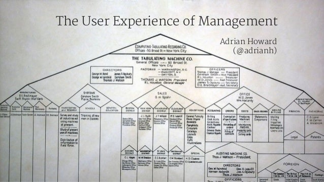 The User Experience of Management Adrian Howard   (@adrianh)