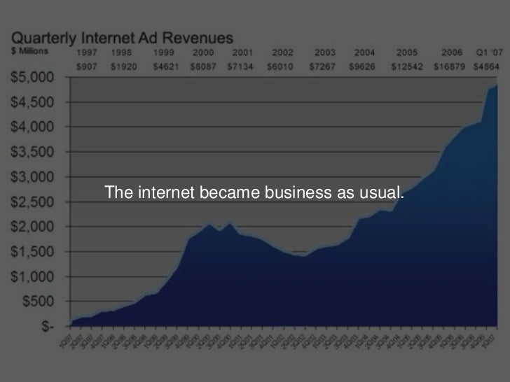 The internet became business as usual.<br />
