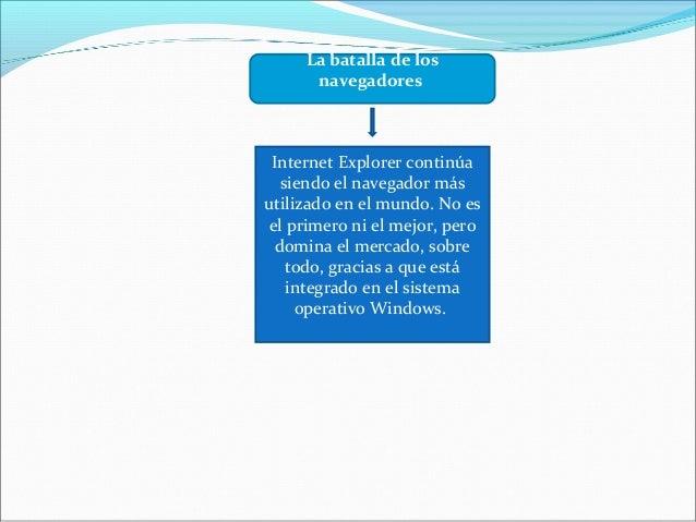 La batalla de los navegadores Internet Explorer continúa siendo el navegador más utilizado en el mundo. No es el primero n...