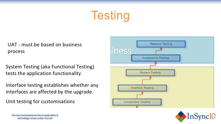 User acceptance testing your r12 upgrade