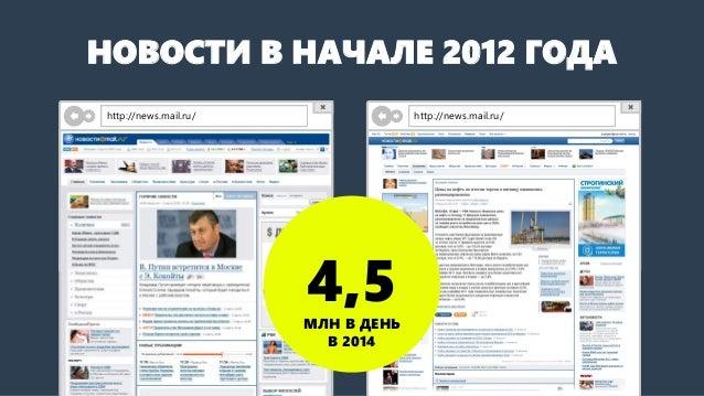 НОВОСТИ В НАЧАЛЕ 2012 ГОДА  http://news.mail.ru/  http://news.mail.ru/  4,5 МЛН В ДЕНЬ  В 2014