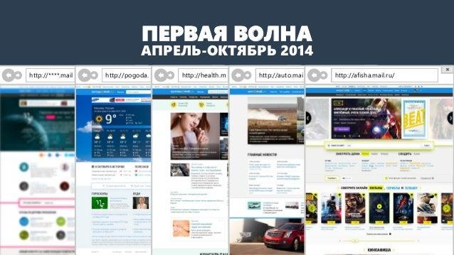ПЕРВАЯ ВОЛНА  АПРЕЛЬ-ОКТЯБРЬ 2014  http://afisha.mail.ru/  http://auto.mai  http://health.m  http://pogoda.  http://****.m...