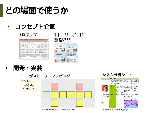 """どの場面で使うか• コンセプト企画• 開発・実装h""""ps://speakerdeck.com/kawagu3/10 h""""p://bit.ly/taskanalysisgridユーザストーリーマッピング タスク分析シートUXマップ ストー..."""