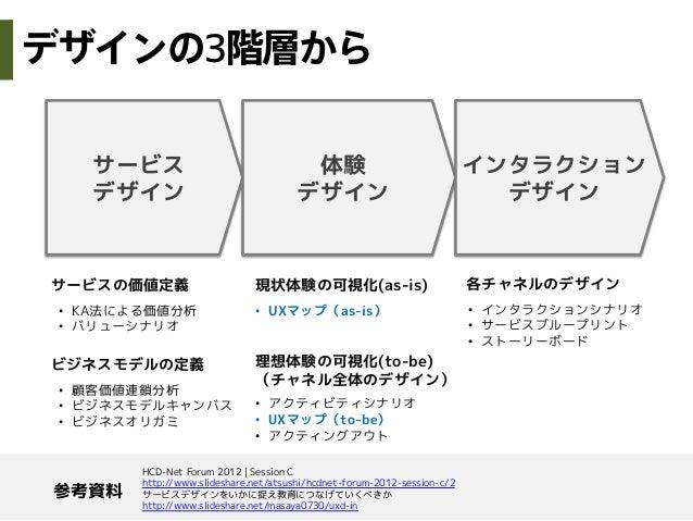 サービスデザインHCD-Net Forum 2012 | Session Chttp://www.slideshare.net/atsushi/hcdnet-forum-2012-session-c/2サービスデザインをいかに捉え教育につなげて...
