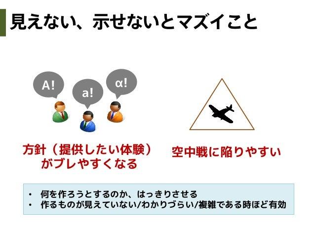 A!方針(提供したい体験)がブレやすくなるa!α!空中戦に陥りやすい見えない、示せないとマズイこと• 何を作ろうとするのか、はっきりさせる• 作るものが見えていない/わかりづらい/複雑である時ほど有効