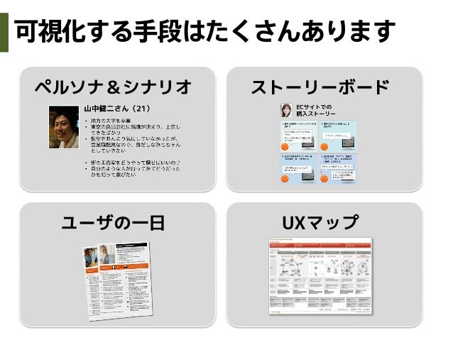 ペルソナ&シナリオ ストーリーボードユーザの一日 UXマップ可視化する手段はたくさんあります