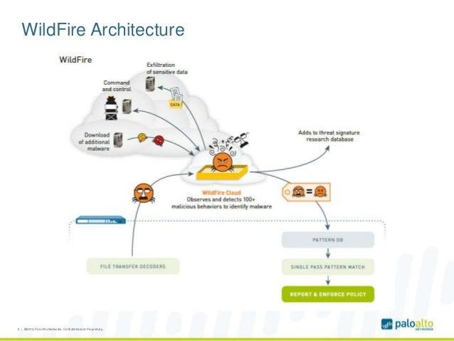 User Expert forum Wildfire configuration