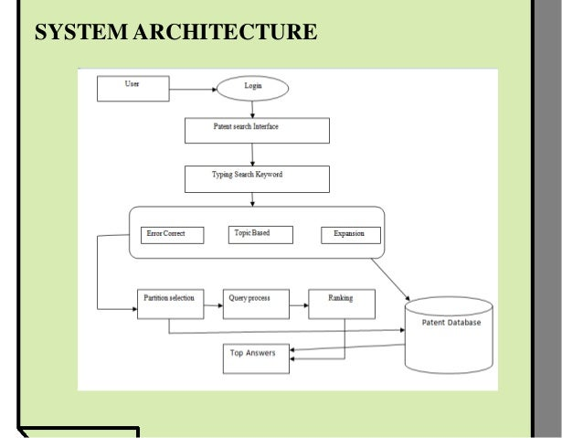 User friendly pattern search paradigm data flow diagram level 1 ccuart Choice Image