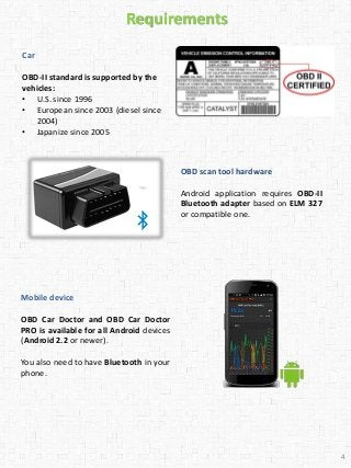 User guide OBD Car Doctor Android App
