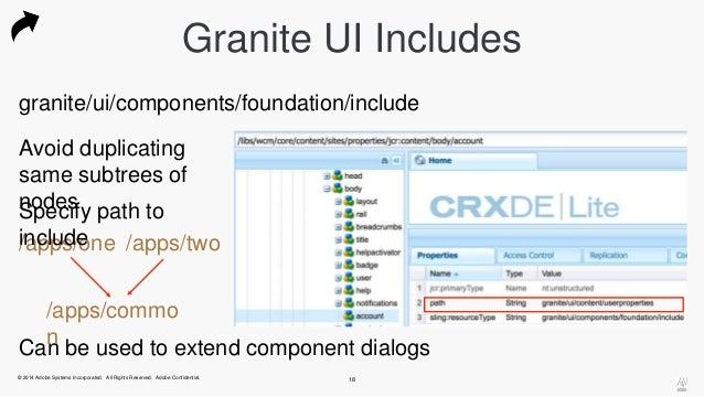Granite UI Includes  granite/ui/components/foundation/include  Avoid duplicating  same subtrees of  nodes  Specify path to...